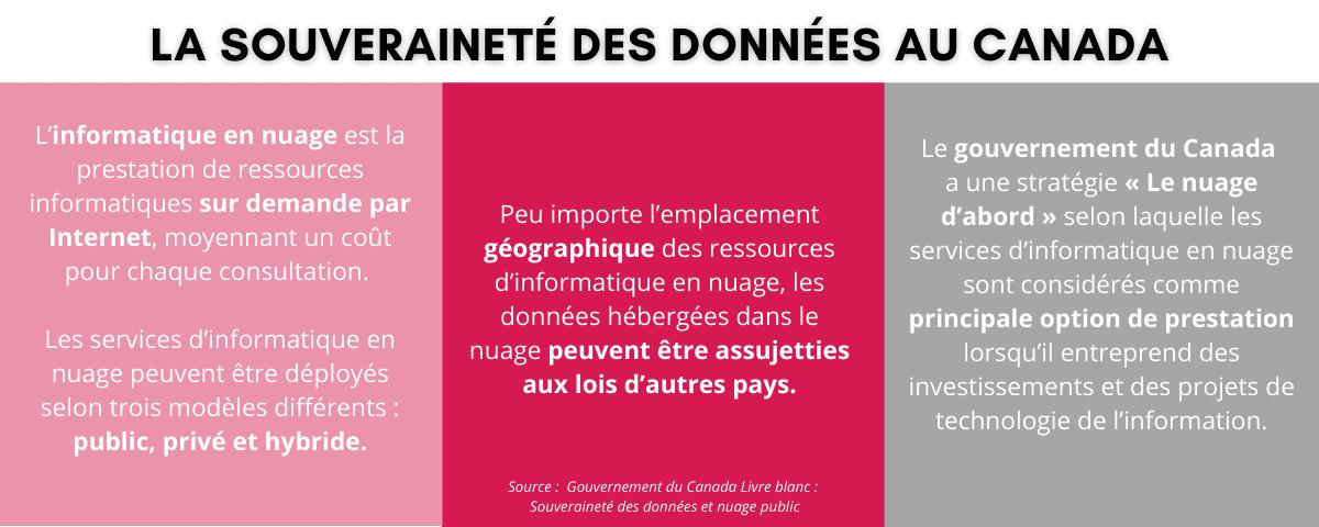 Faits_Données_1
