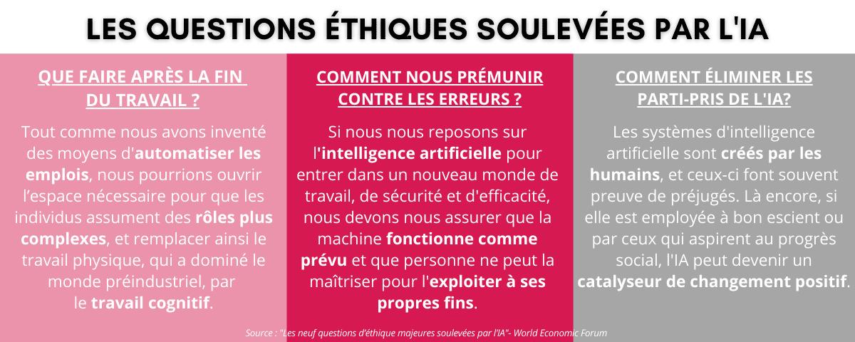 Ethique-IA